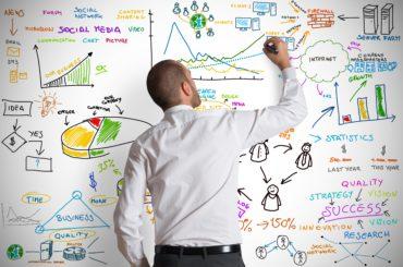 Innovasjon og produktutvikling